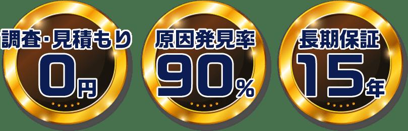 調査見積り0円 原因発見率90% 長期保証15年